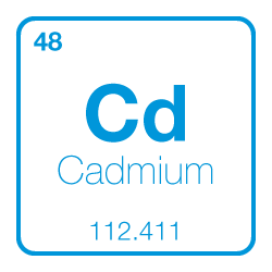 Agricor Laboratories tests for Cadmium