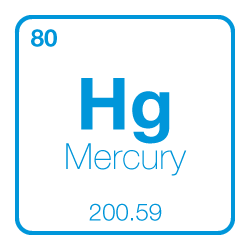 Agricor Laboratories tests for Mercury