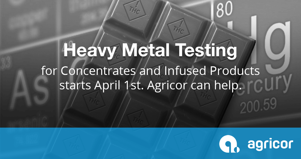 Heavy Metal Testing for Concentrates and Infused Products starts April 1